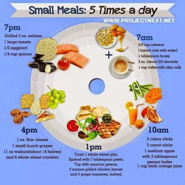 Best diet plan to lose weight faster