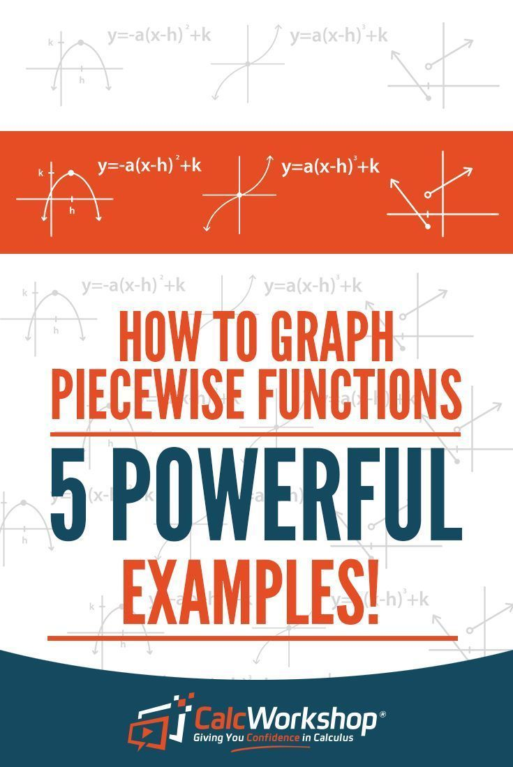 How to Graph Piecewise Functions (5 Powerful Examples)   Algebra ...