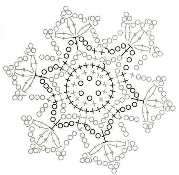 Haken kerst   Crochet - Coasters & Doilies   Pinterest   Ganchillo ...