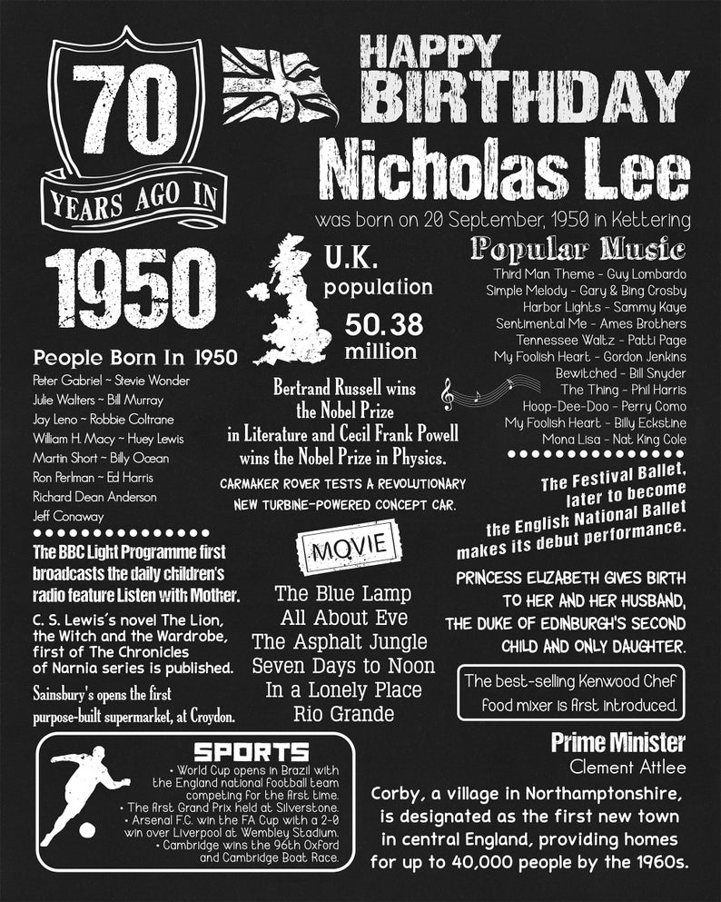 1950 Uk Version 70th Personalized Poster 70th Birthday Party