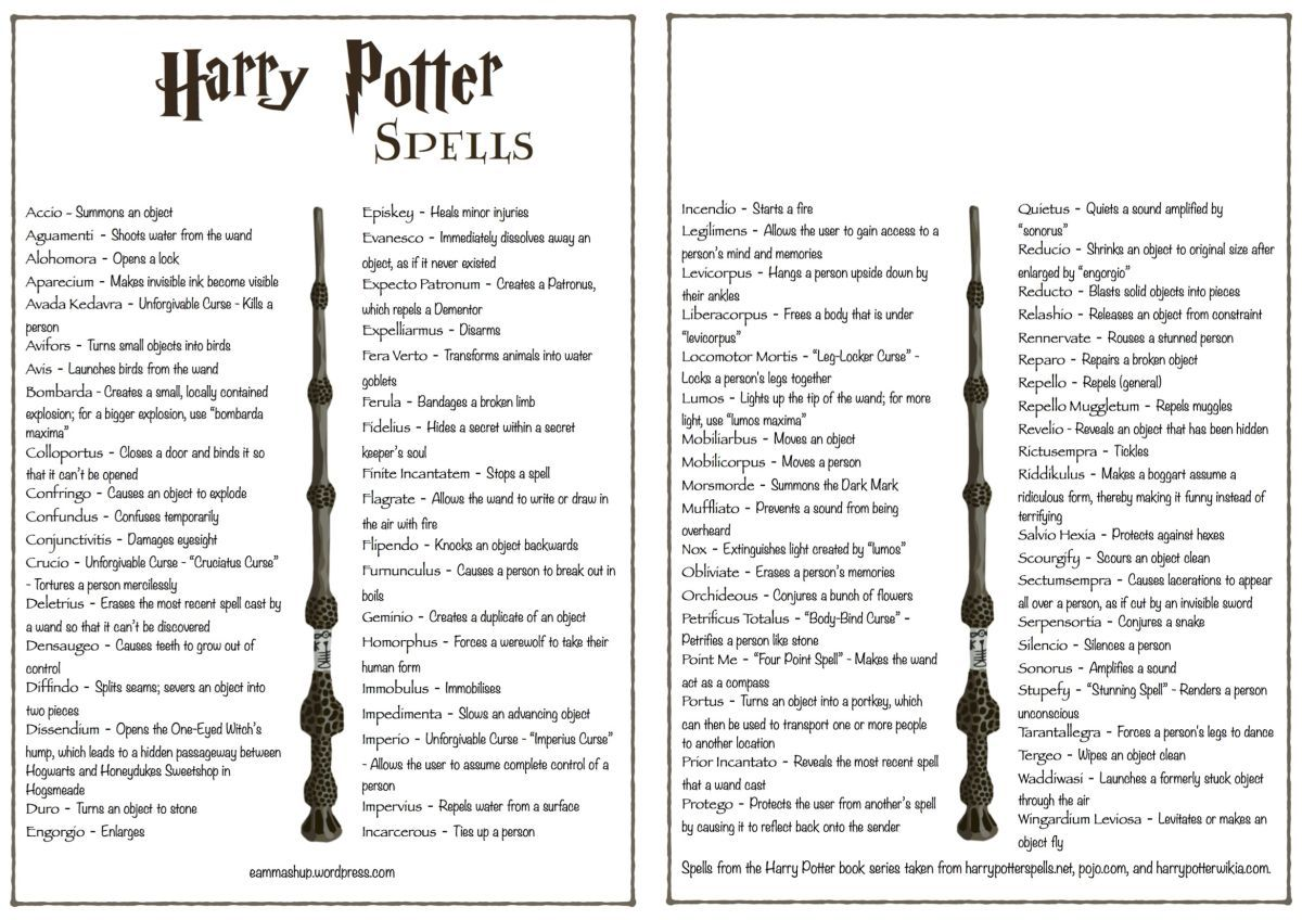 Two Page Printable Pdf List Of Harry Potter Spells And Charms Harrypotterspells Harry Potter Anhanger Harry Potter Journal Harry Potter Magie