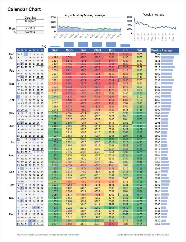 Calendar Chart Example Data Visualization Excel Tutorial Design 15000 Word Dissertation Structure Master