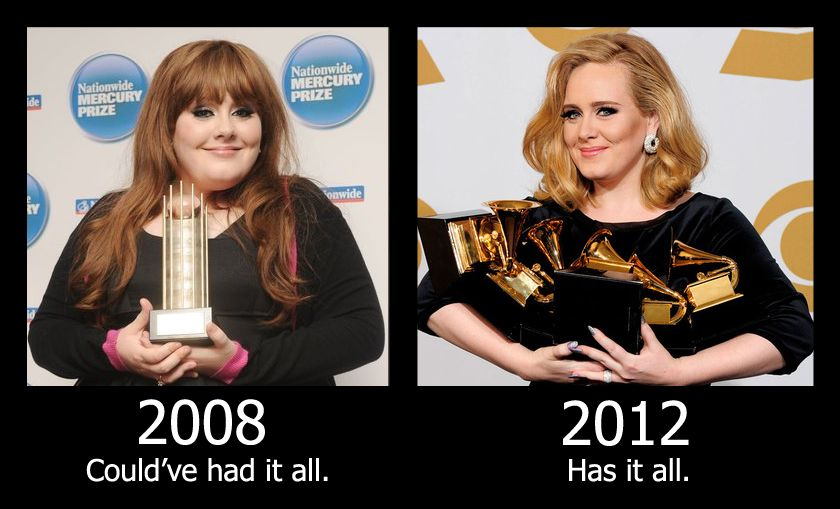 Pin by Ken Hong on FAME-Then and Now | Pinterest | Adele and ...