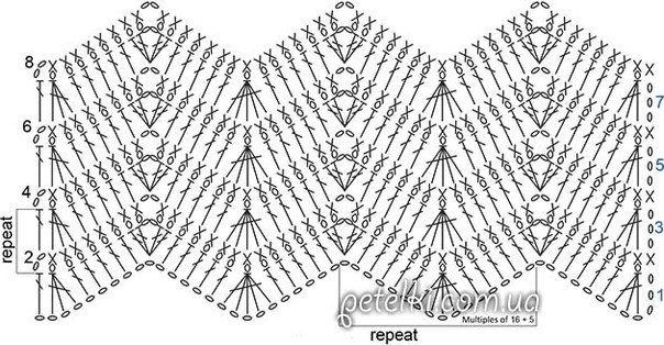 Delicadezas en crochet Gabriela: Patrón de punto zig zag varios ...