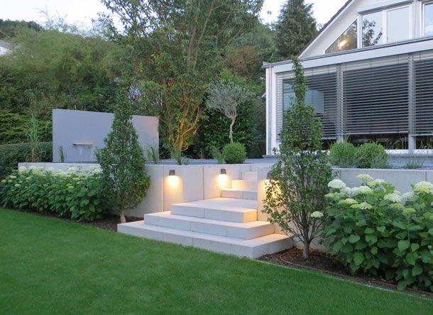 Garten und landschaftsarchitekten bdla droll for Gartengestaltung coburg