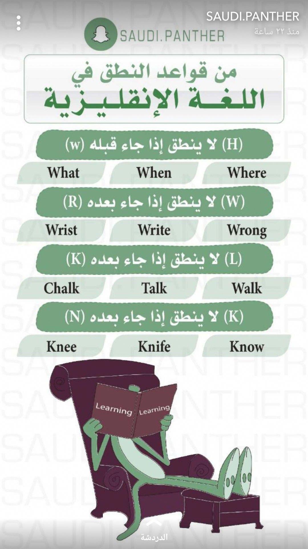 Apprendreanglais Apprendreanglaisenfant Anglaisfacile Coursanglais Parle English Language Learning Grammar English Language Learning English Language Learners