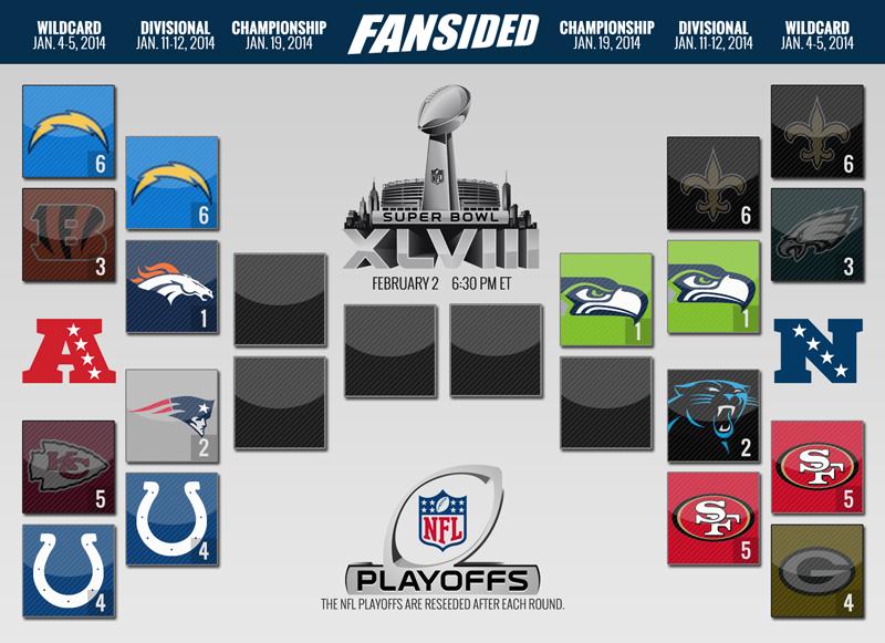 Nfl Playoff Bracket 2014 Seahawks Advance To Nfc Championship Nfl Playoffs Nfl Nfl Playoff Bracket