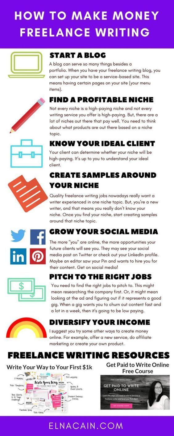 12+ Striking Make Money On Instagram Twitter Ideas #geniusmomtricks