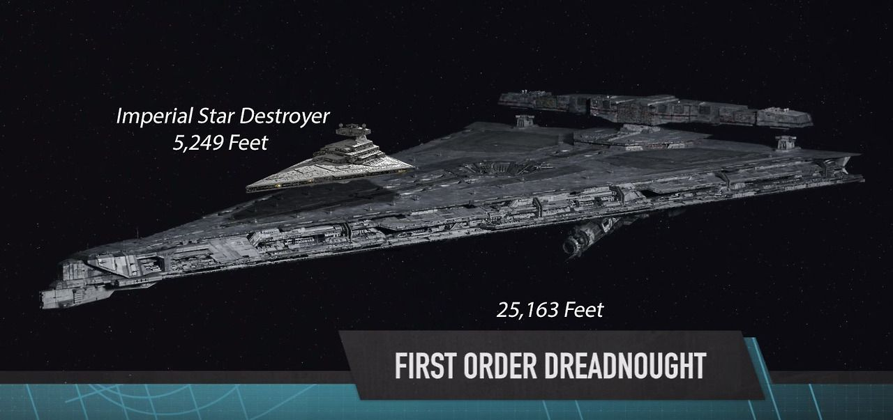 Star Chart Ship Order Wars First Size Comparison