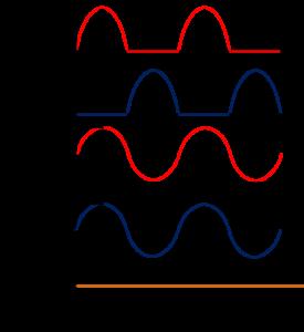 Pin By Robert On Electronics Basics In 2020 Electronics Basics Power Basic Electrical Engineering