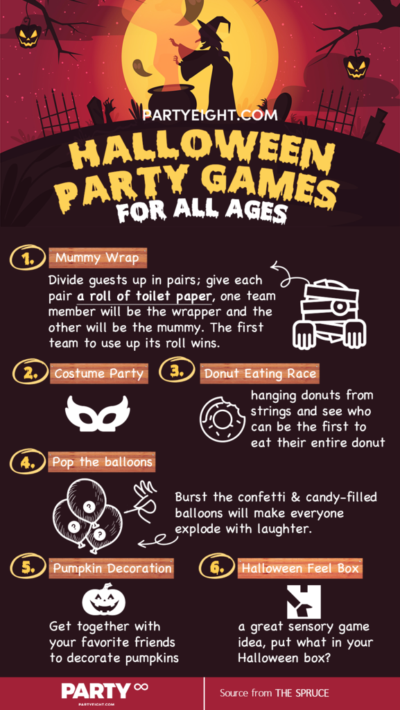 HALLOWEEN PARTY GAMES FOR ALL AGES Halloween party games