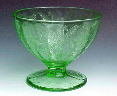 Green Depression Glass Patterns Floragold Depression Glass Mesmerizing Green Depression Glass Patterns