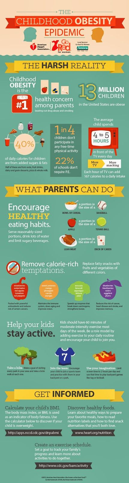 childhood obesity an american epidemic The childhood obesity epidemic is complex as the prevalence of obesity and being overweight among children increases, so does the need to promote more active lifestyles and reduce american nutrition association, americannutritionassociationorg/newsletter/usda-defines-food-deserts .