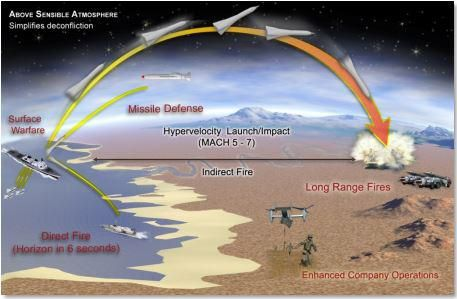 The US Navy Has A Mach Cannon And Raytheon Is Helping To - Raytheon over the us map