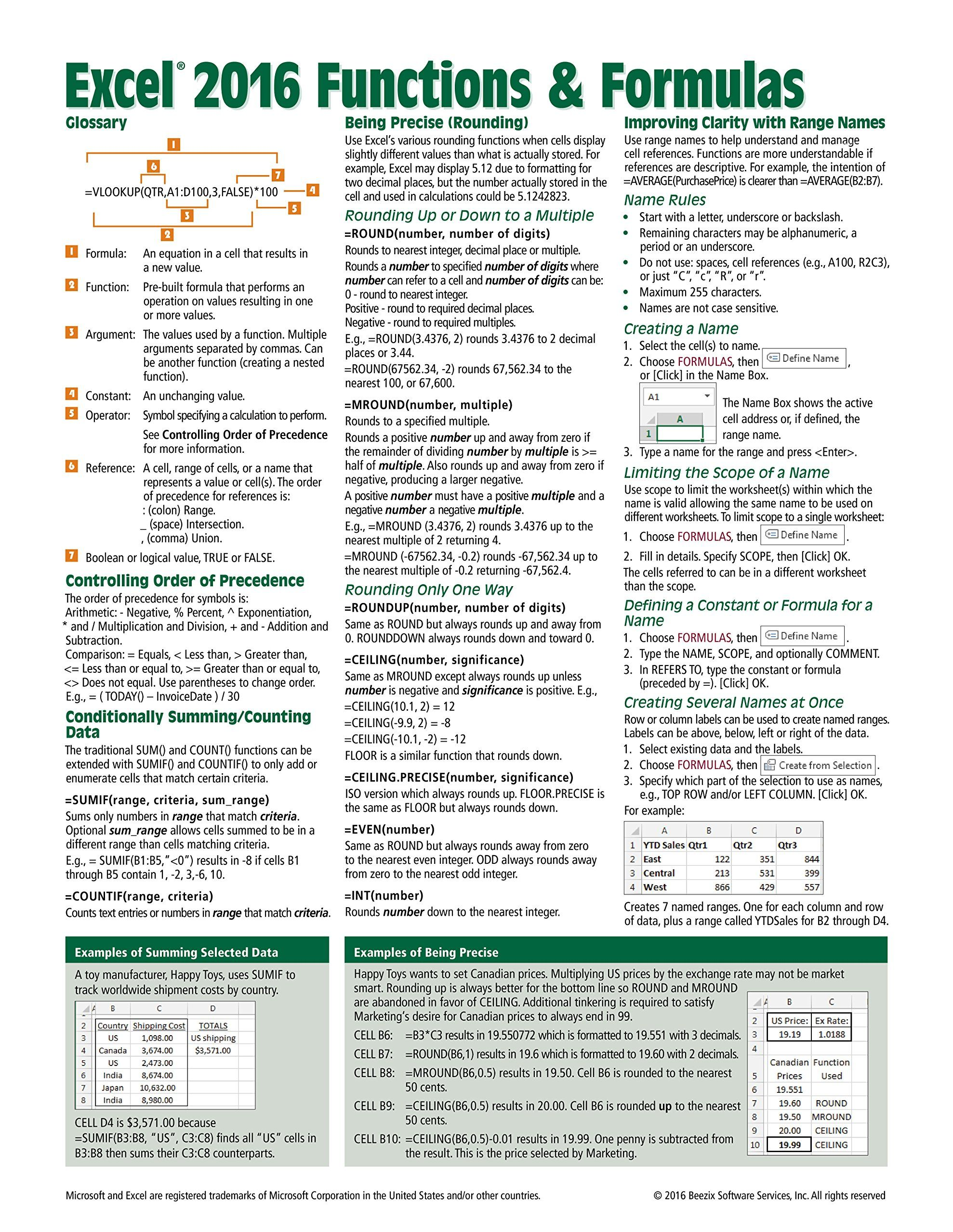 Microsoft Excel Functions Amp Formulas Quick Reference Card