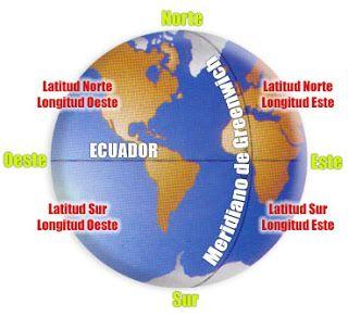 Actividades Divertidas Para Aprender Las Coordenadas Geograficas La Tierra Paralelos Y Meridianos Enseñanza De La Geografía Geografía Para Niños