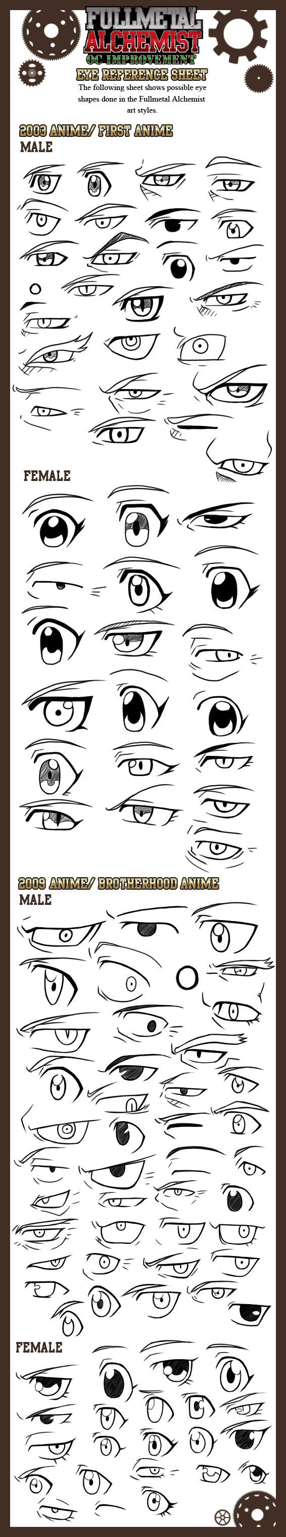 Fma eye reference sheet for both male and female characters