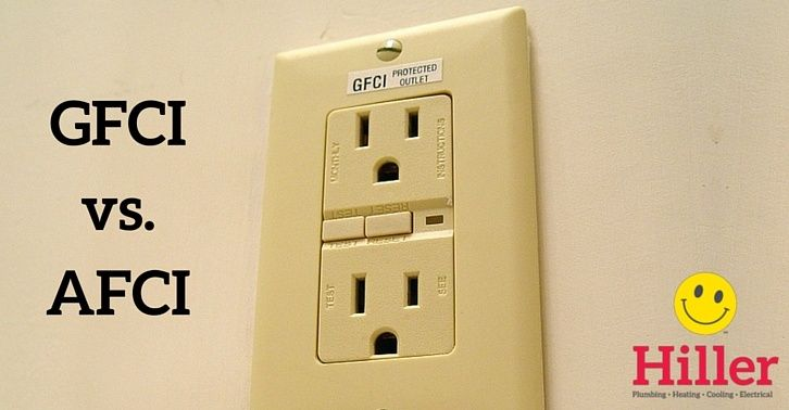 Gfci Vs  Afci  Protection Against Electrical Fires And