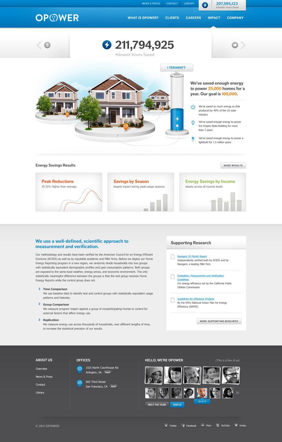 Opower S Energy Saved Web Design Inspiration Interactive Design Best Web Design