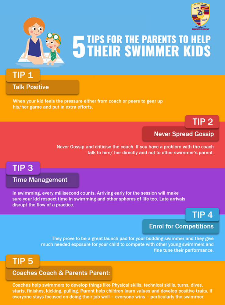 Parent Play An Important Role In Their Kid S Competitive Swimming Journey Here Are Some Tips For The Pare Competitive Swimming Swimming Classes Swim Training