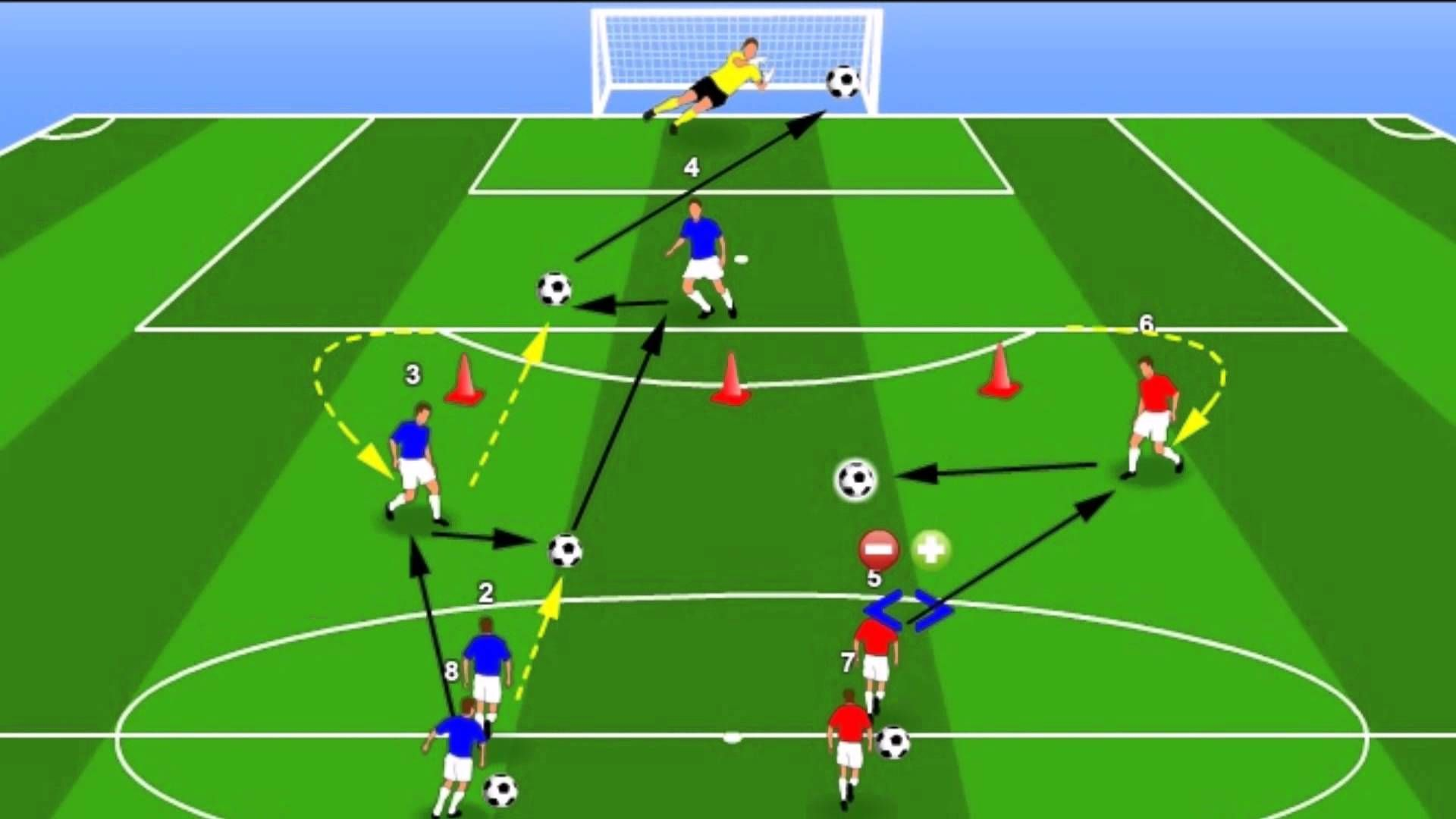 Soccer Drills For U10 U13 Age Coordination Agility Speed Power Shot Soccer Drills Football Training Drills Soccer