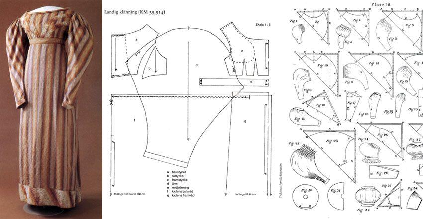 Schnittdiagramm für das nebenstehende Tageskleid (1820er), daneben ...