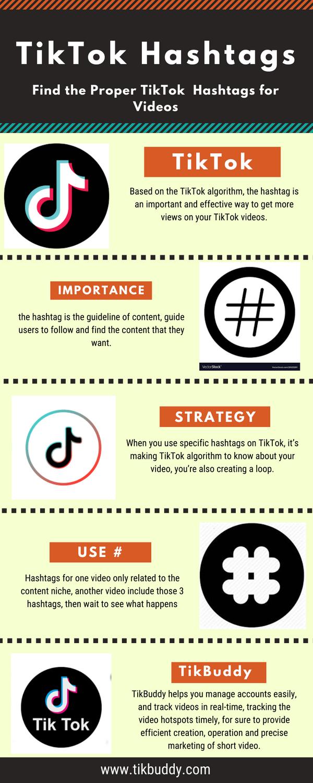 Tiktok Hashtags For Your Videos You Videos Social Media Planning Popular Hashtags