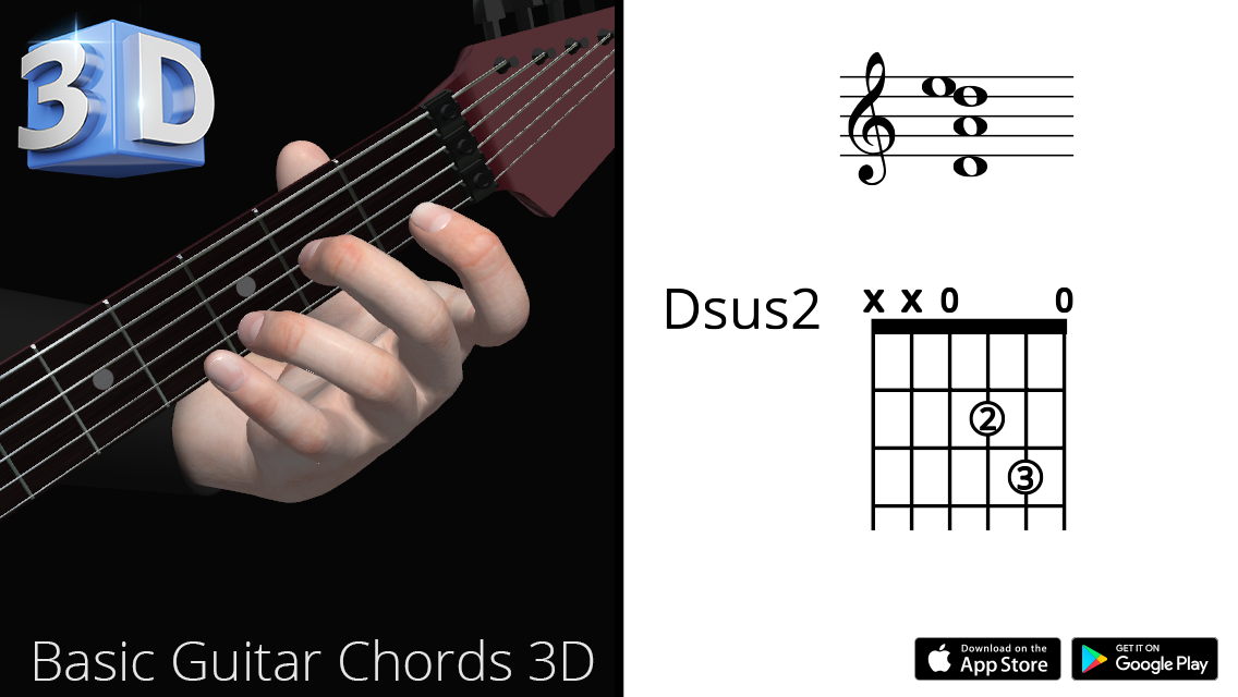 Basic Guitar Chords Dsus2 Re Major Suspended Second Polygonium