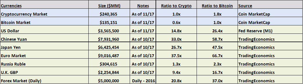 cryptocurrency money supply