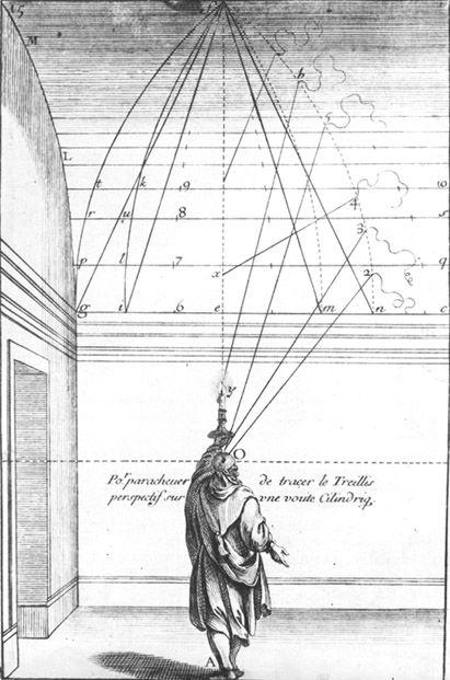 Abraham Bosse Les Perspecteurs From The Maniere Universelle De M Desargues Pour Traitor La Perspective 1648 Vorzeichnung Perspektive Schattierungen