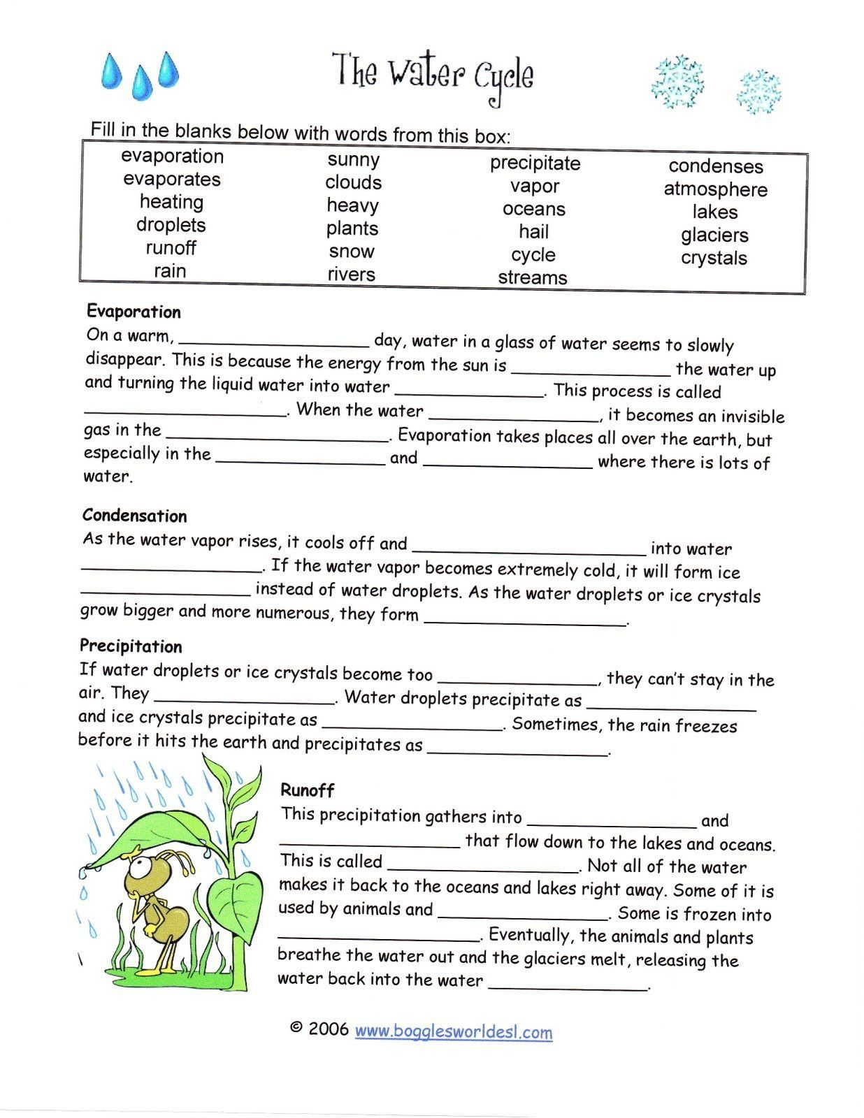 Water Cycle Worksheet Middle School The Water Cycle
