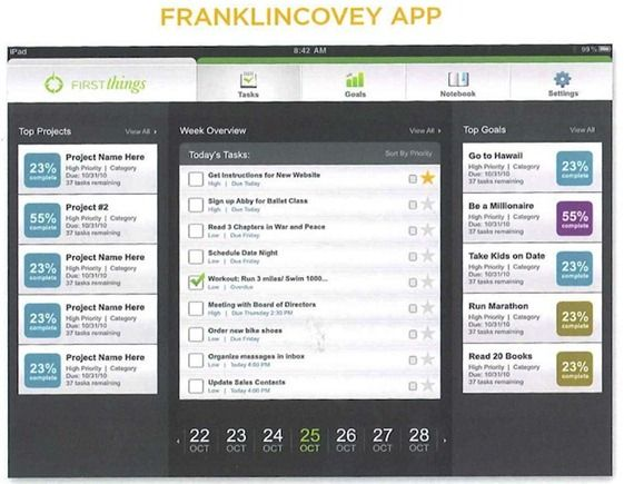 FRANKLIN COVEY IPad APP the ultimate in ORGANIZATION