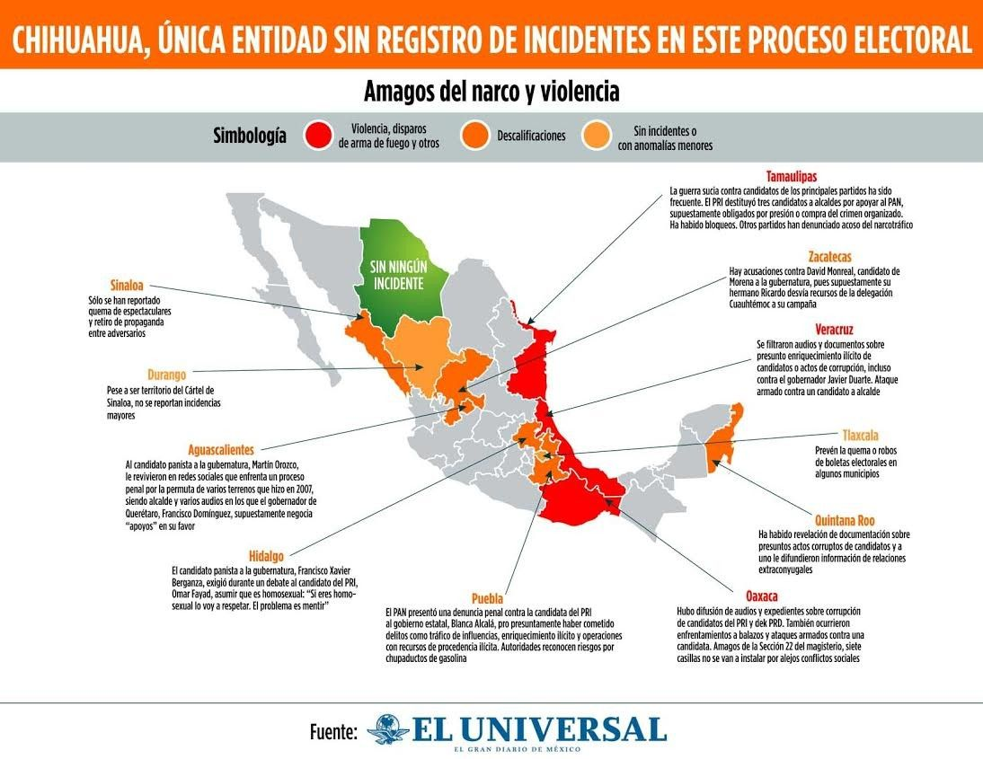 Chihuahua, única entidad sin registro de incidentes en este proceso electoral | El Puntero