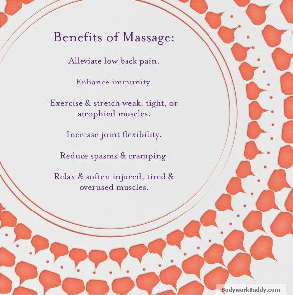 Benefits of massage poster for client education more posters benefits of massage poster for client education more posters available on our fanpage fandeluxe Image collections