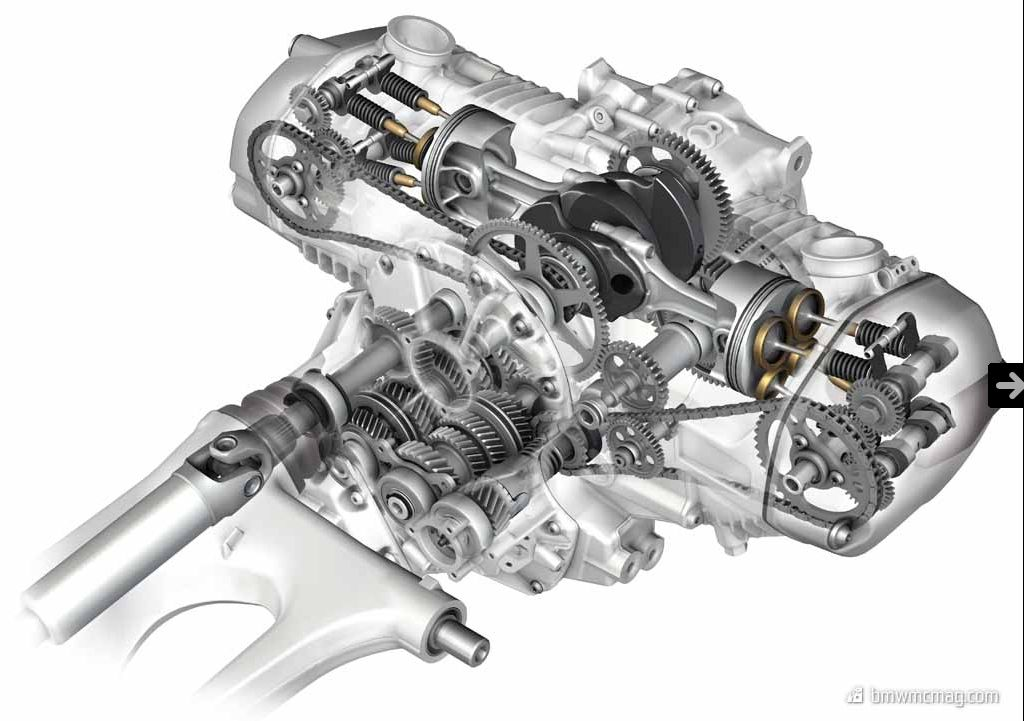 Bmw Boxer Dohc 4 Valve Opposed Twin This Sectional Drawing