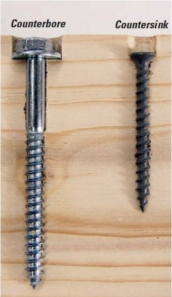 How to Tell the Difference Between Countersink and Counterbore Screw Holes and Usage