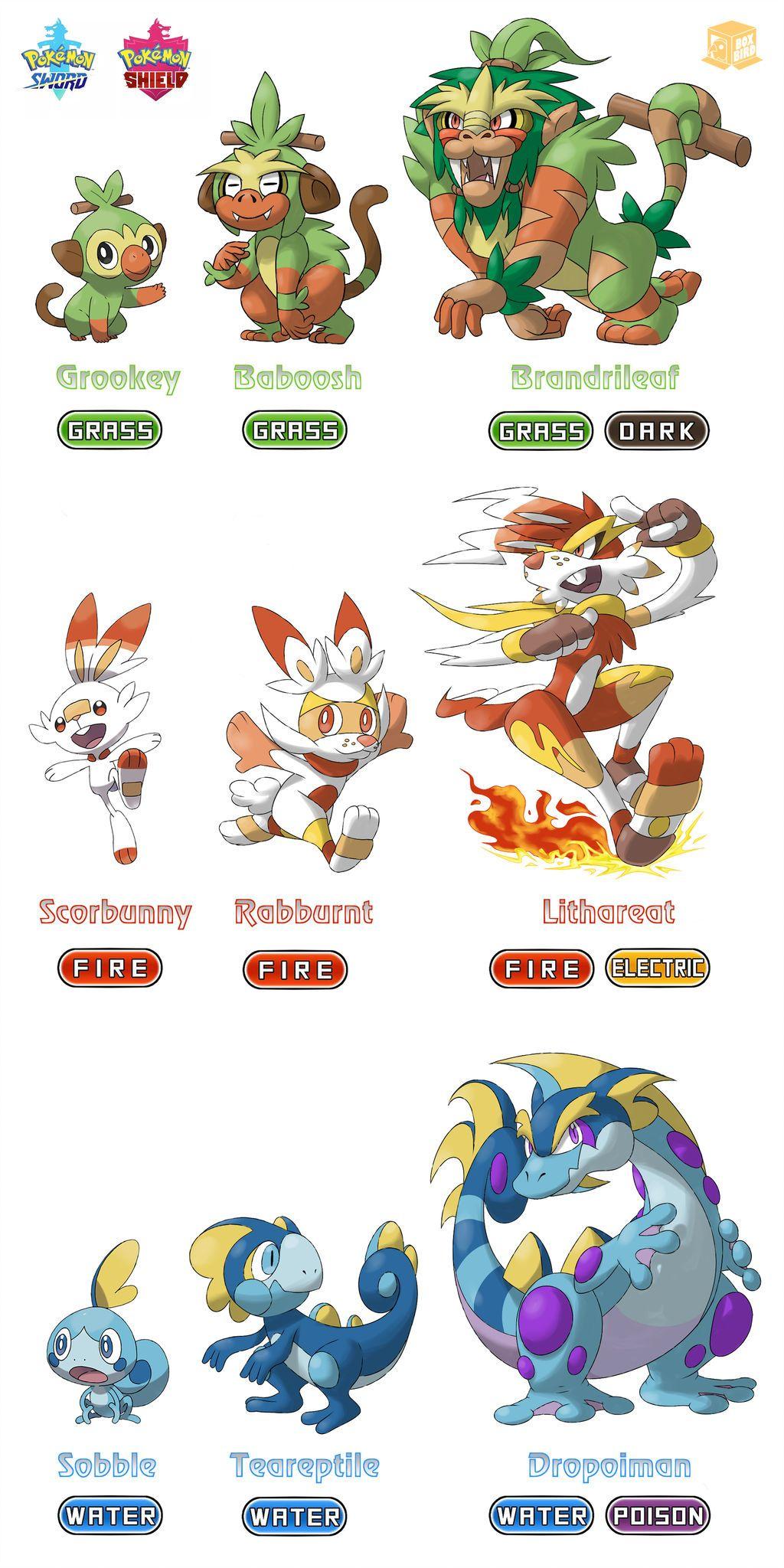 Pokemon Sword Shield Starter Pokemon Evolutions By Boxbird