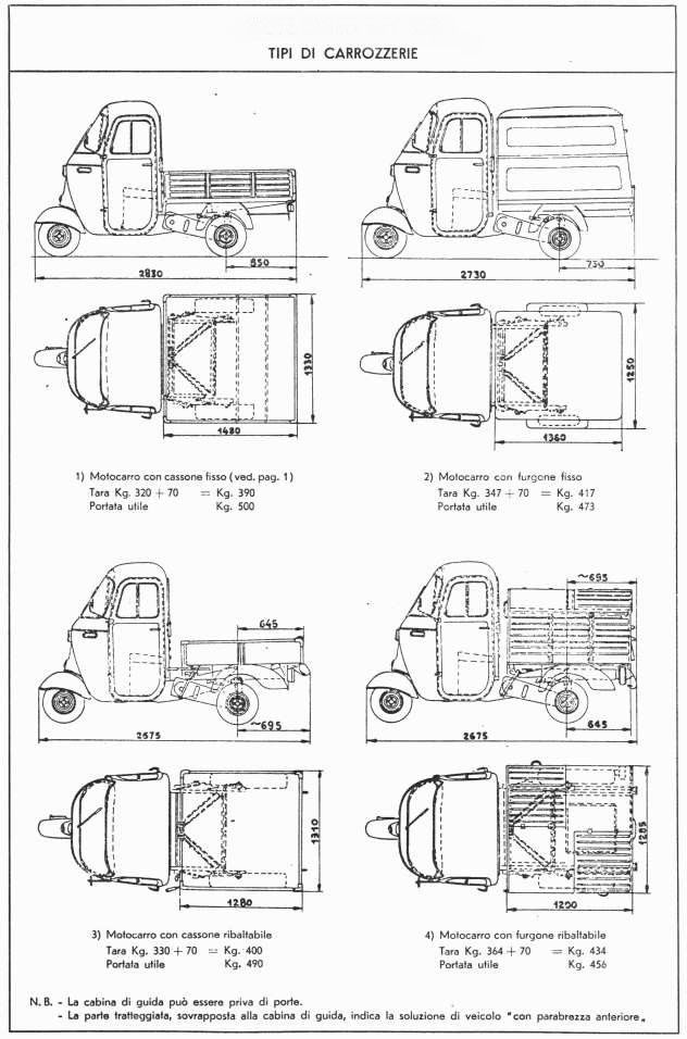 For DIY fans: the Piaggio Ape 50cc models C & D blueprint