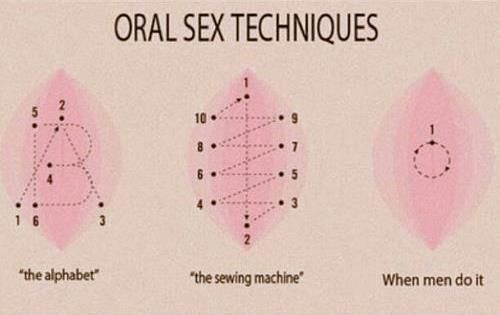 Tips for giving good oral sex