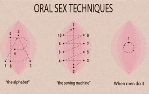 Best oral sex tips for men