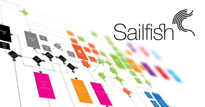 Very detailed interview - Questions related to Sailfish operating system. - [Exclusive Interview + Forum Opening] Sailfish OS Design Talk with Jaakko Roppola