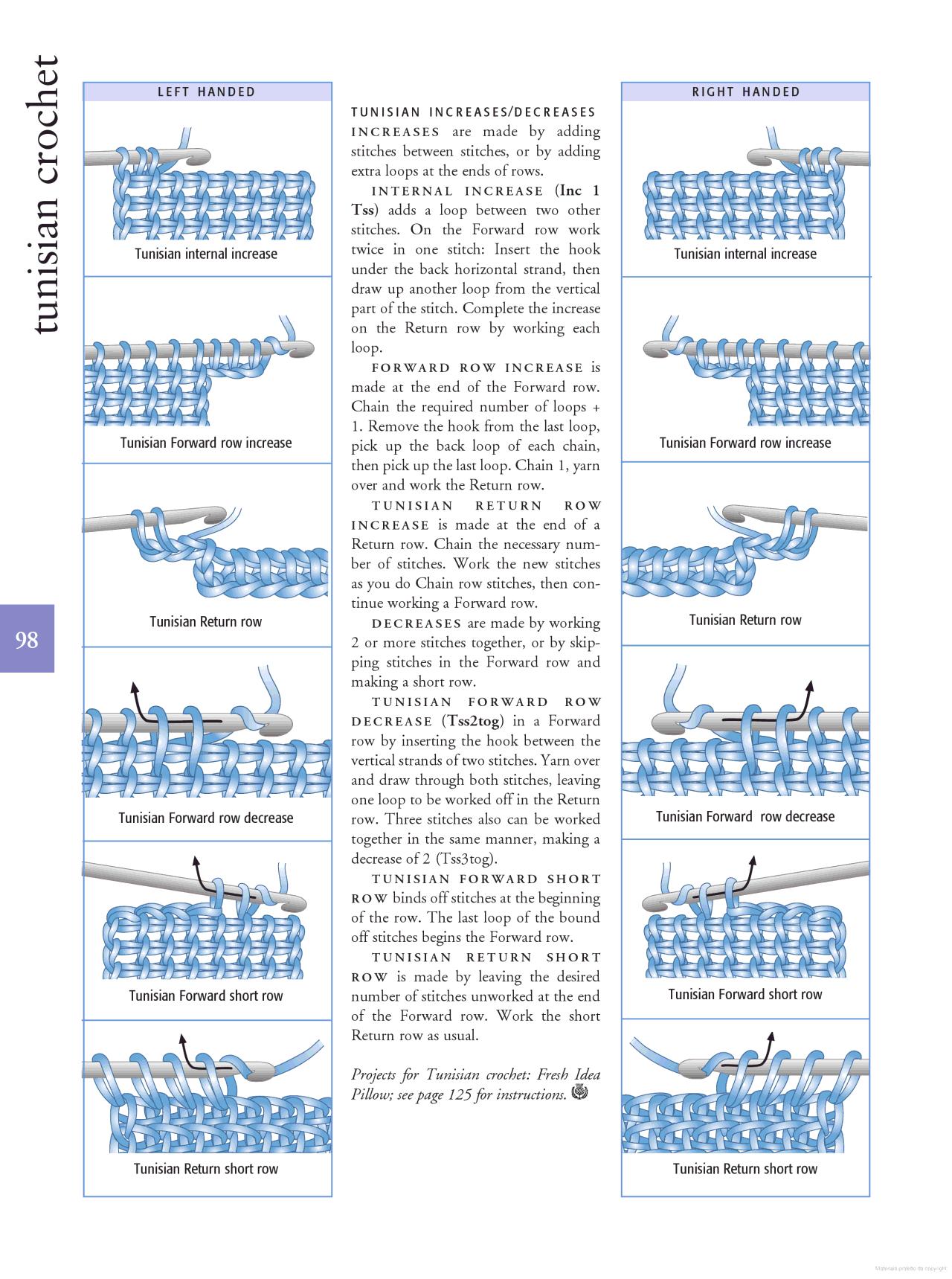 Donna Kooler\'s Encyclopedia of Crochet - Donna Kooler - Google Libri ...