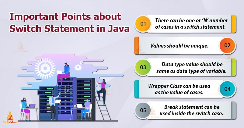 Java Switch Statement A Complete Guide In 2020 Switch Statement Java Tutorial Statement