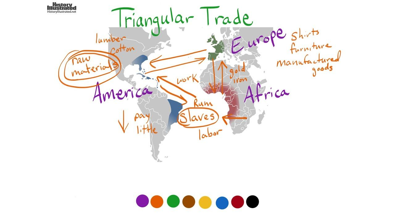 Triangular Trade Definition For Kids Free Activities For Kids History For Kids 5th Grade Social Studies