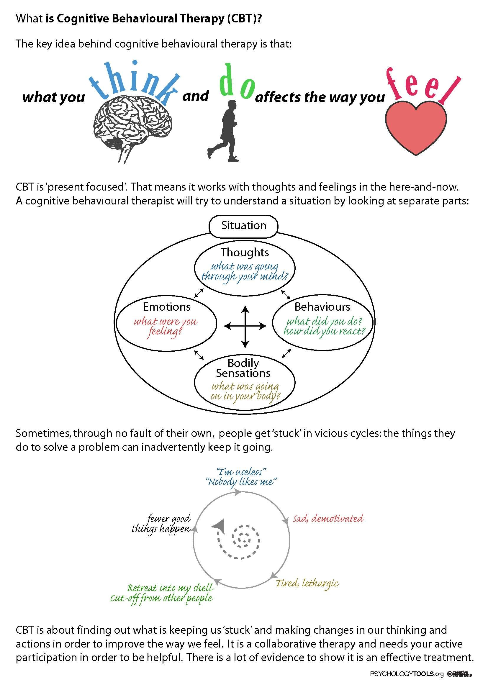 - What_Is_CBT Therapy Worksheets, Cbt Worksheets, Cognitive