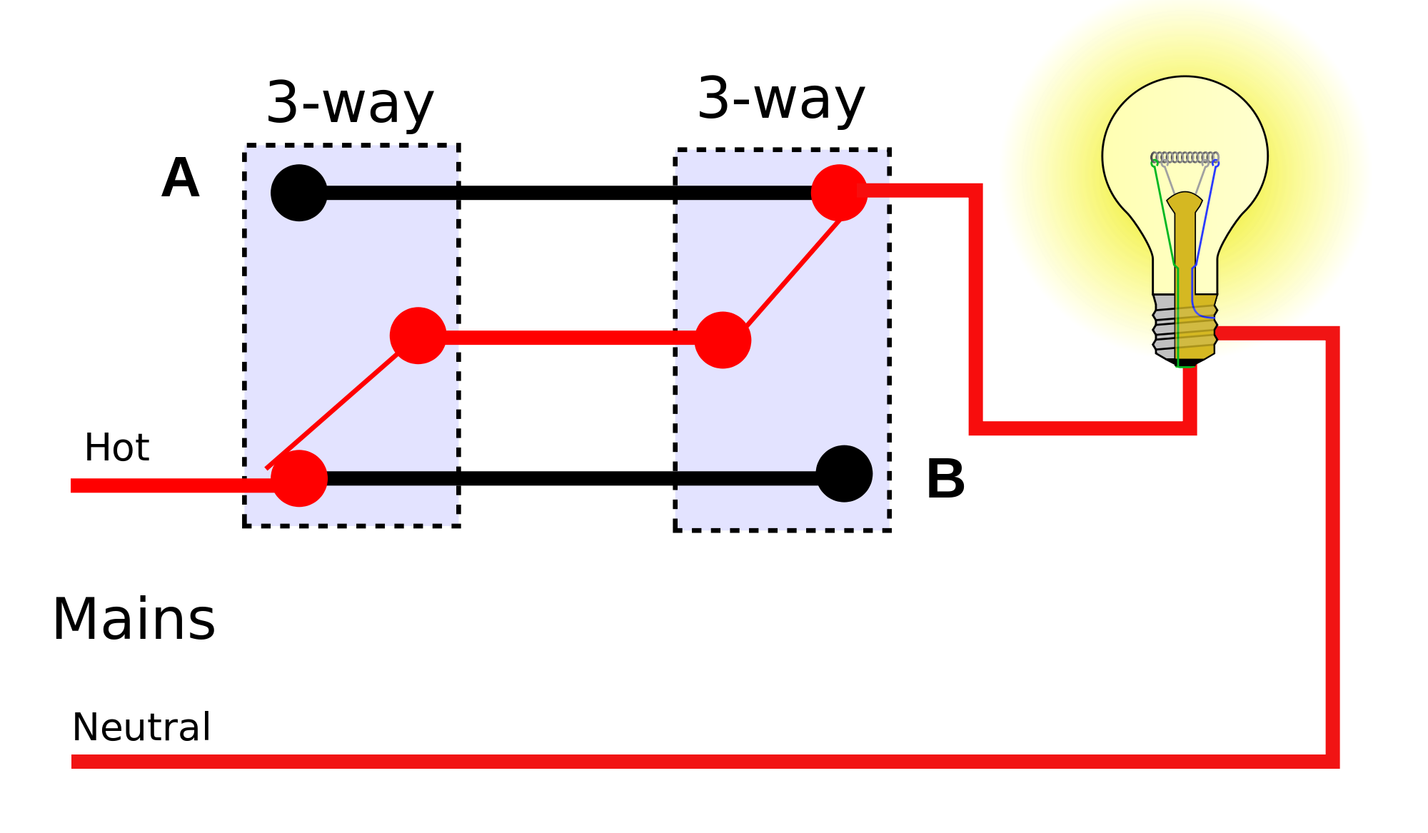 Blank Basic Light Switch Wiring Diagrams - Today Diagram Database on