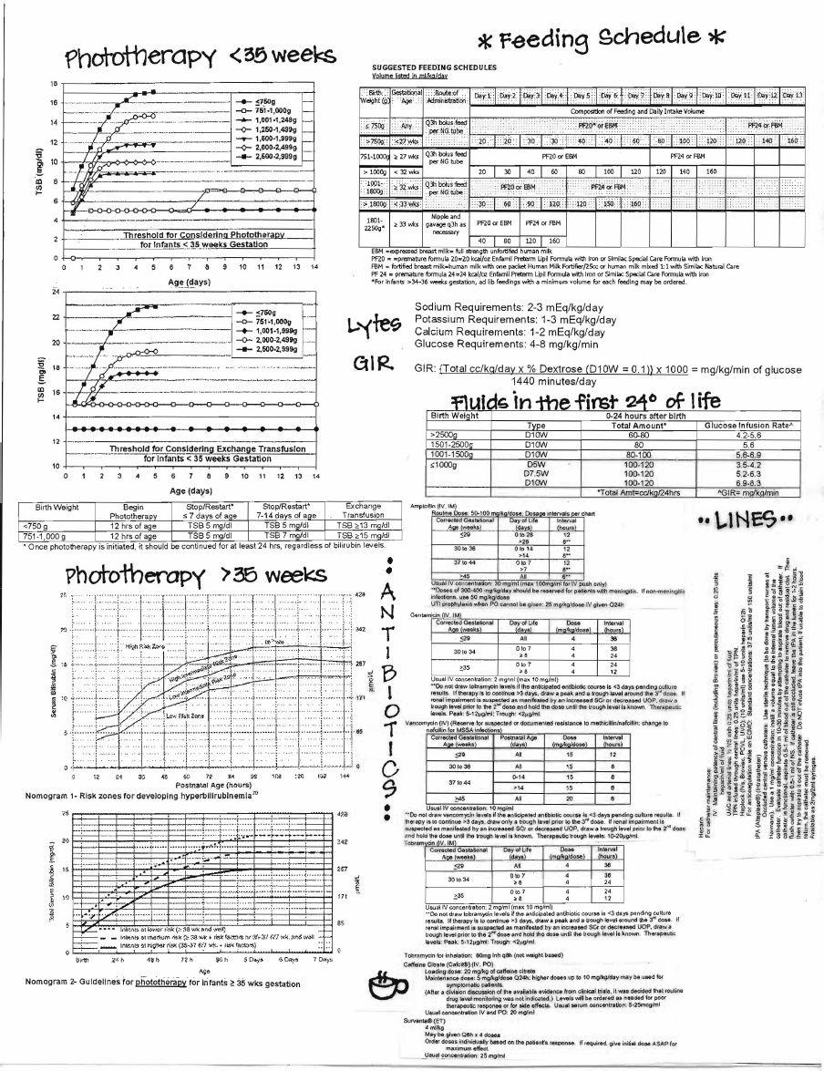 NICU Manual Cheat Sheet Scribd Neonatal nurse, Nicu nurse
