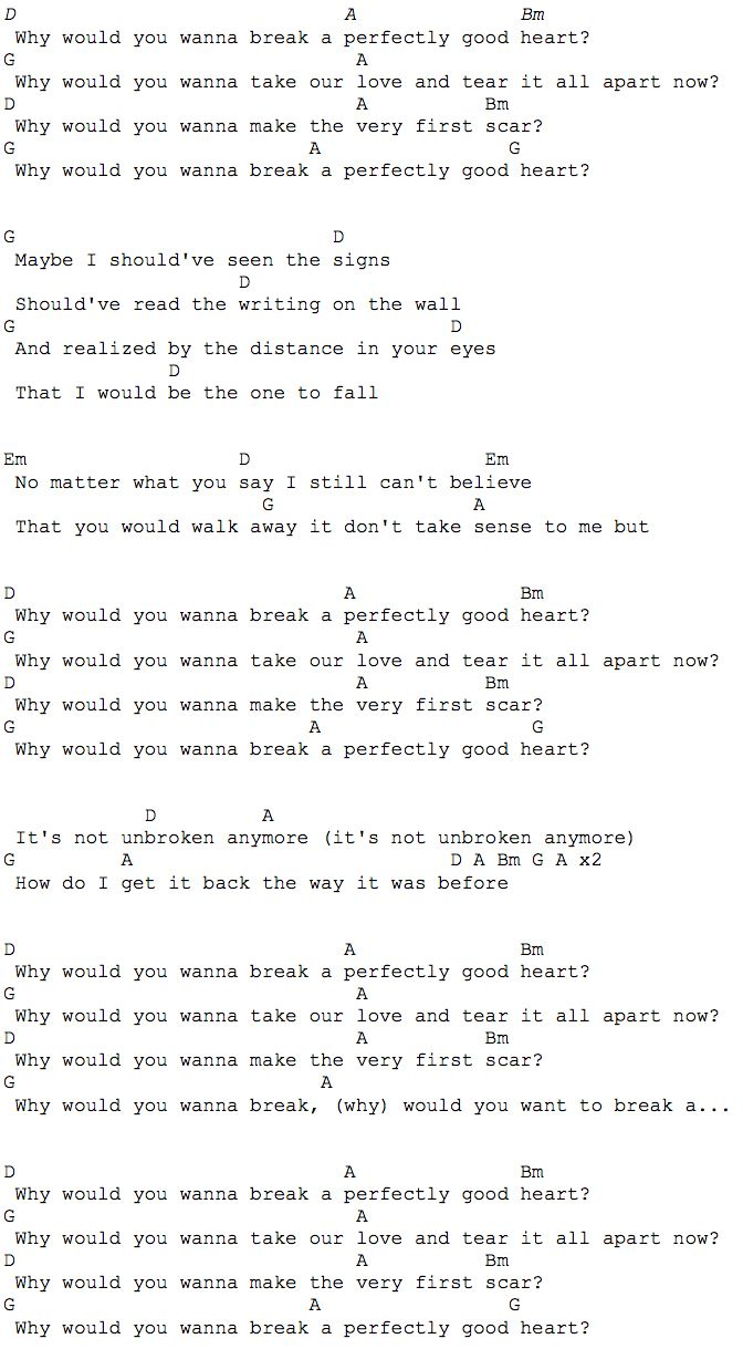 Taylor swift a place in this world guitar chords sheet music taylor swift a place in this world guitar chords hexwebz Choice Image