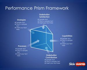 Performance prism framework template for powerpoint business performance prism framework template for powerpoint business performance measurement management powerpoint toneelgroepblik