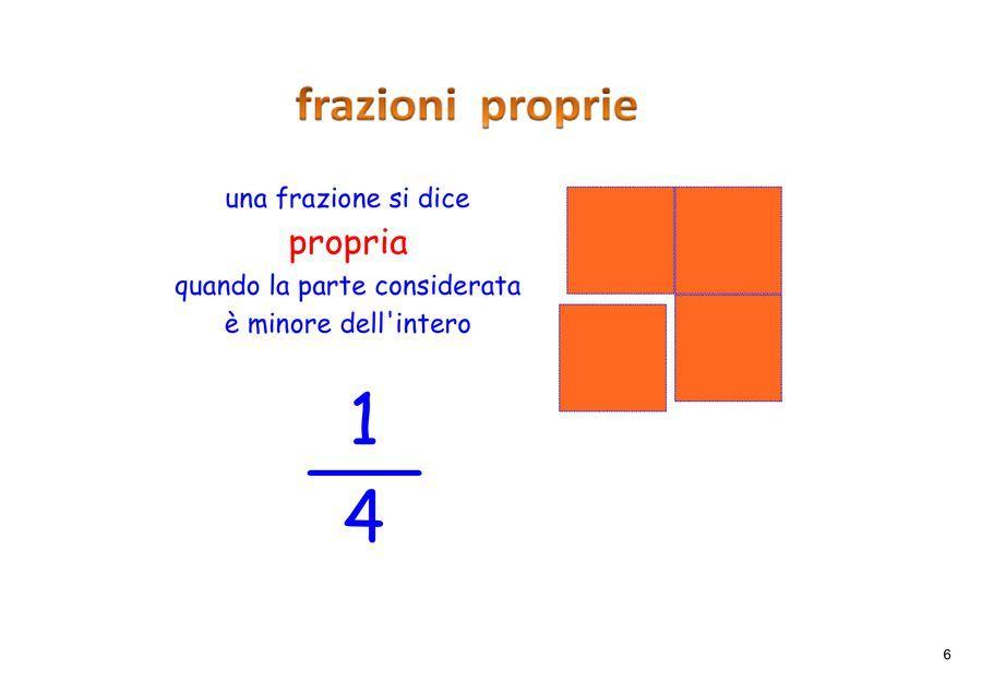 Frazioni PDF to Flipbook